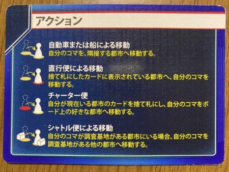プレイヤーアクション1-4