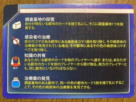 プレイヤーアクション5-8